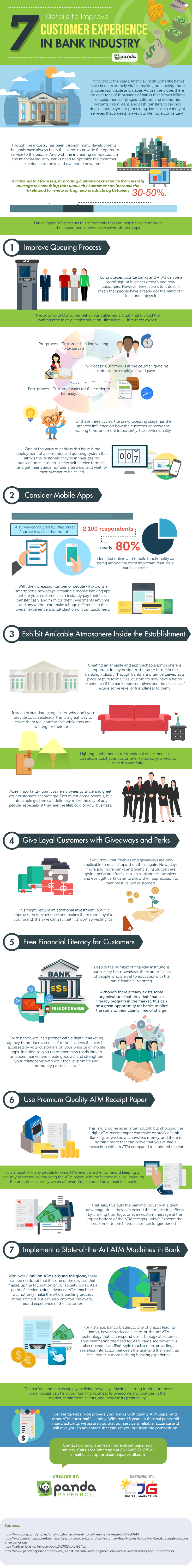 7 Details to Improve Customer Experience in Bank Industry