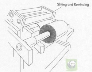 Paper roll producing process