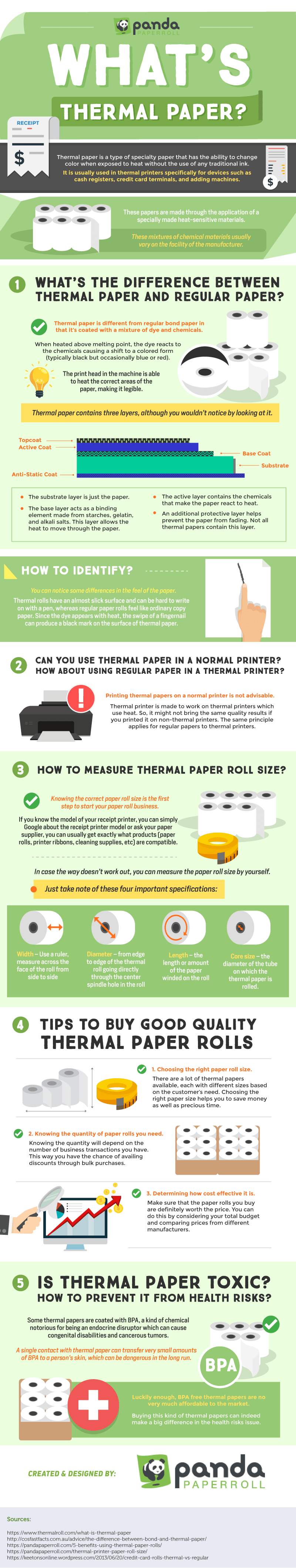 whats thermal paper